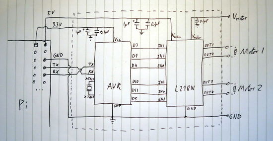 Overview Circuit Diagram